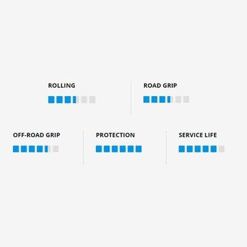 """Padanga Schwalbe Smart Sam Plus 29x2.10 (54""""2.10""""-622) HS476 su apsauga nuo pradūrimo"""